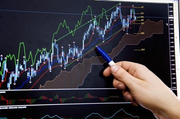 Forex technische analyse indikatoren