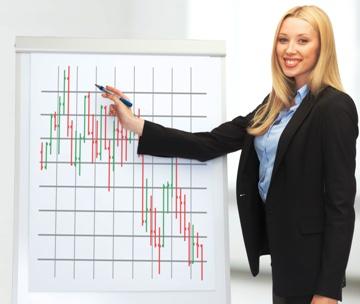 So finden Sie die besten Trading Strategien für
